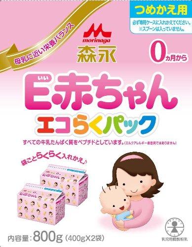 5 câu hỏi thường gặp liên quan đến sữa bột cho bé của Nhật