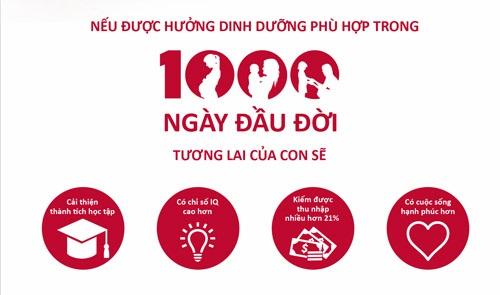 1000 ngày đầu đời - Chìa khóa thành công cho tương lai bé