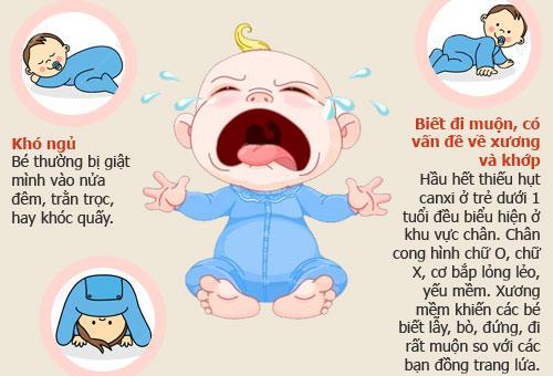 9 dấu hiệu nhận biết trẻ thiếu canxi và cách phòng chống