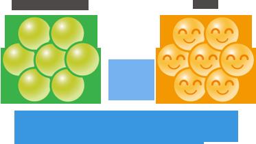 Quá trình chuyển hóa DHA trong sữa Glico