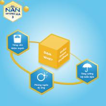Lợi ích vàng của đạm whey thủy phân một phần trong sữa Nan HA 1