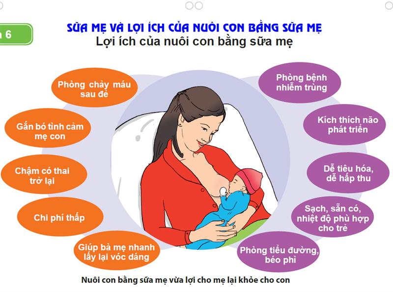 lợi ích nuôi con bằng sữa mẹ