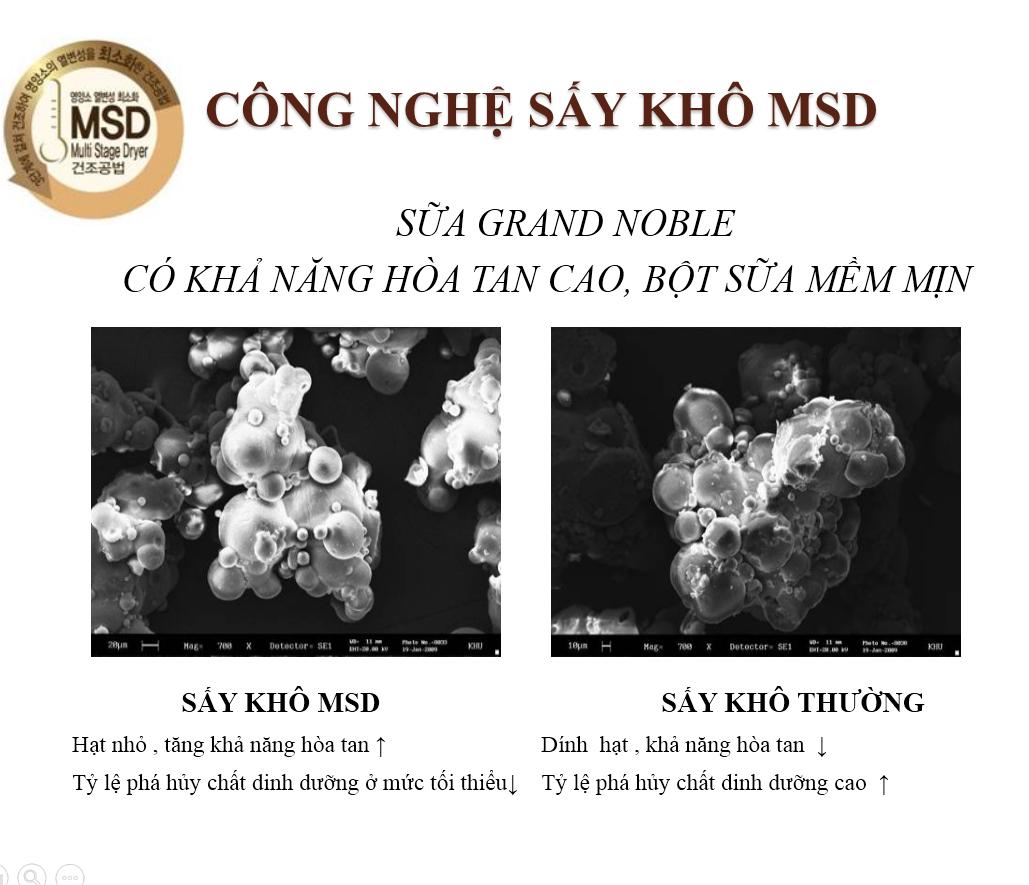 Sữa Grand Noble sử dụng công nghệ sấy khô MSD và những lợi ích đem lại