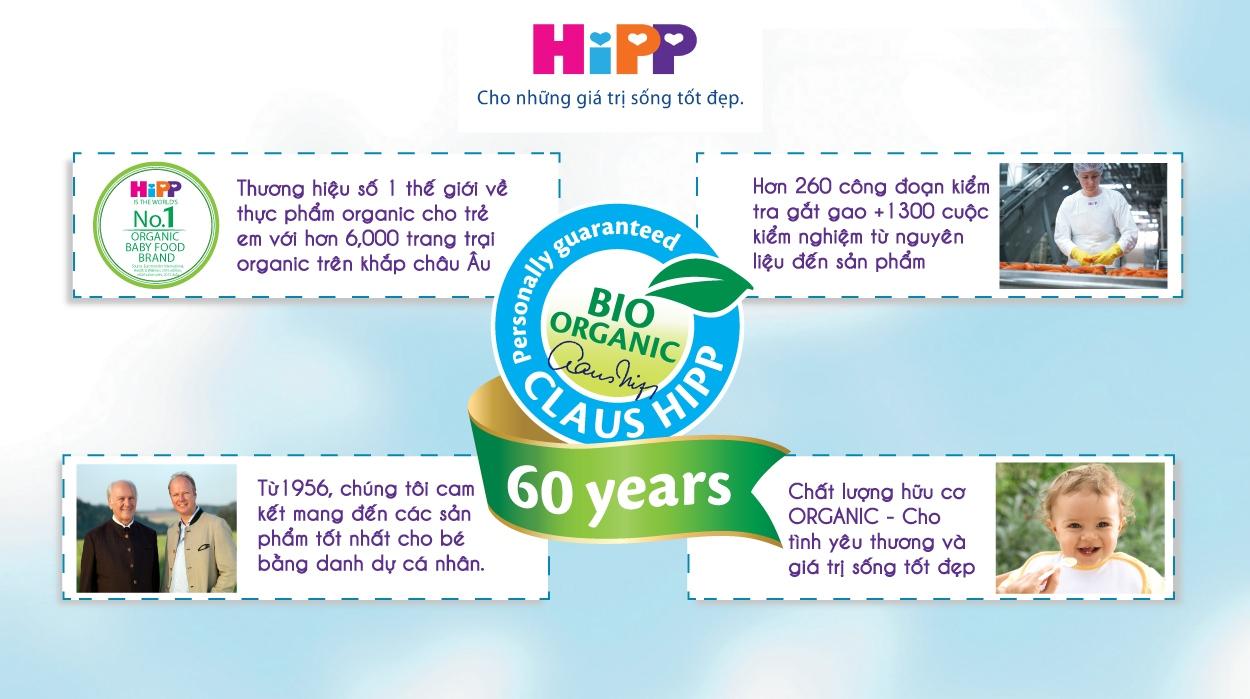 Thông tin về thương hiệu HiPP Đức