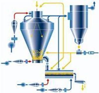 Sữa Grand Noble: Công nghệ sấy khô MSD là gì?